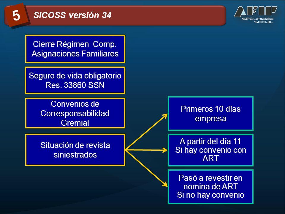5 Proyectos en evaluación Certificación de servicios ART