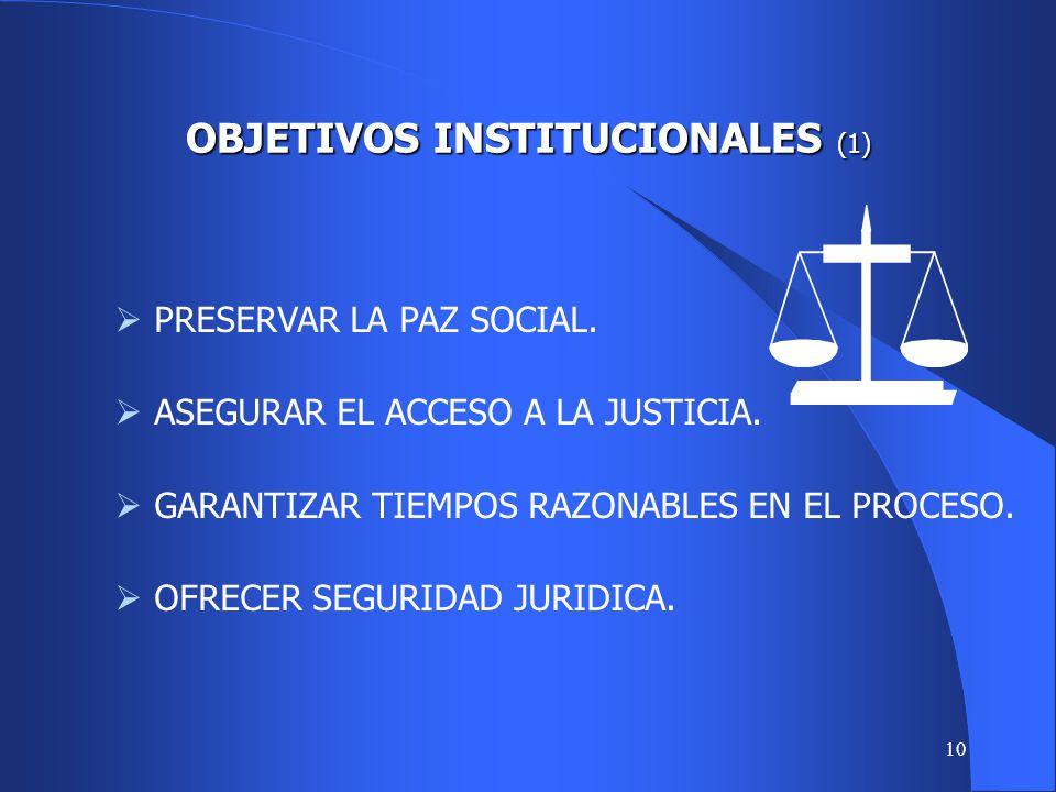 OBJETIVOS INSTITUCIONALES (1)