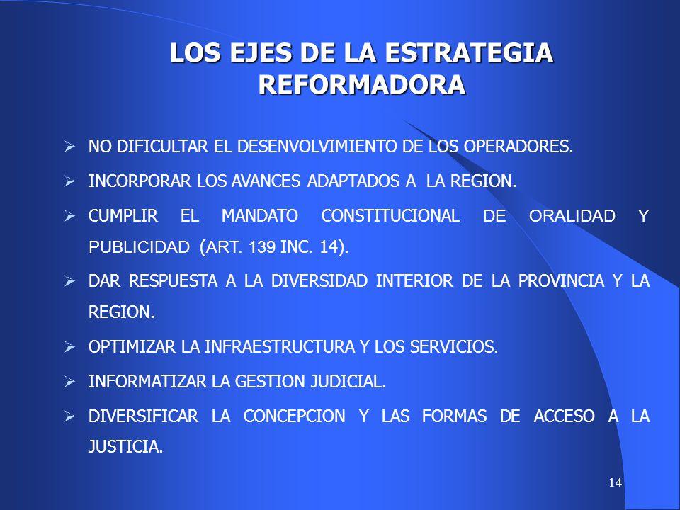 LOS EJES DE LA ESTRATEGIA REFORMADORA