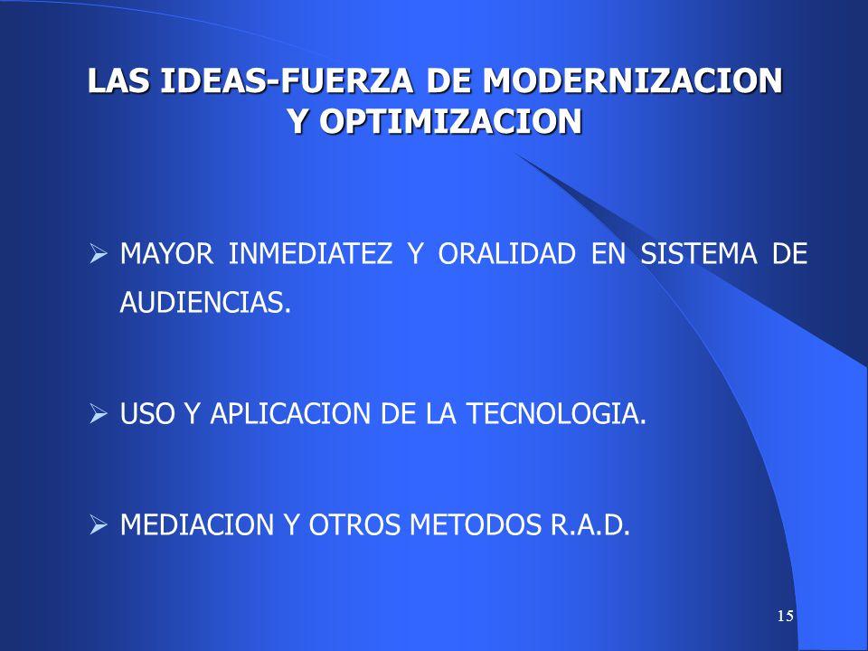 LAS IDEAS-FUERZA DE MODERNIZACION Y OPTIMIZACION