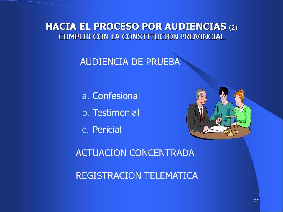 HACIA EL PROCESO POR AUDIENCIAS (2) CUMPLIR CON LA CONSTITUCION PROVINCIAL
