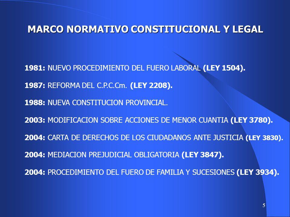 MARCO NORMATIVO CONSTITUCIONAL Y LEGAL