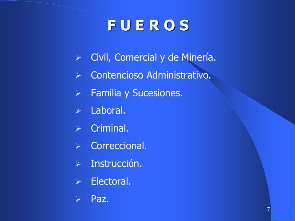 F U E R O S Civil, Comercial y de Minería. Contencioso Administrativo.