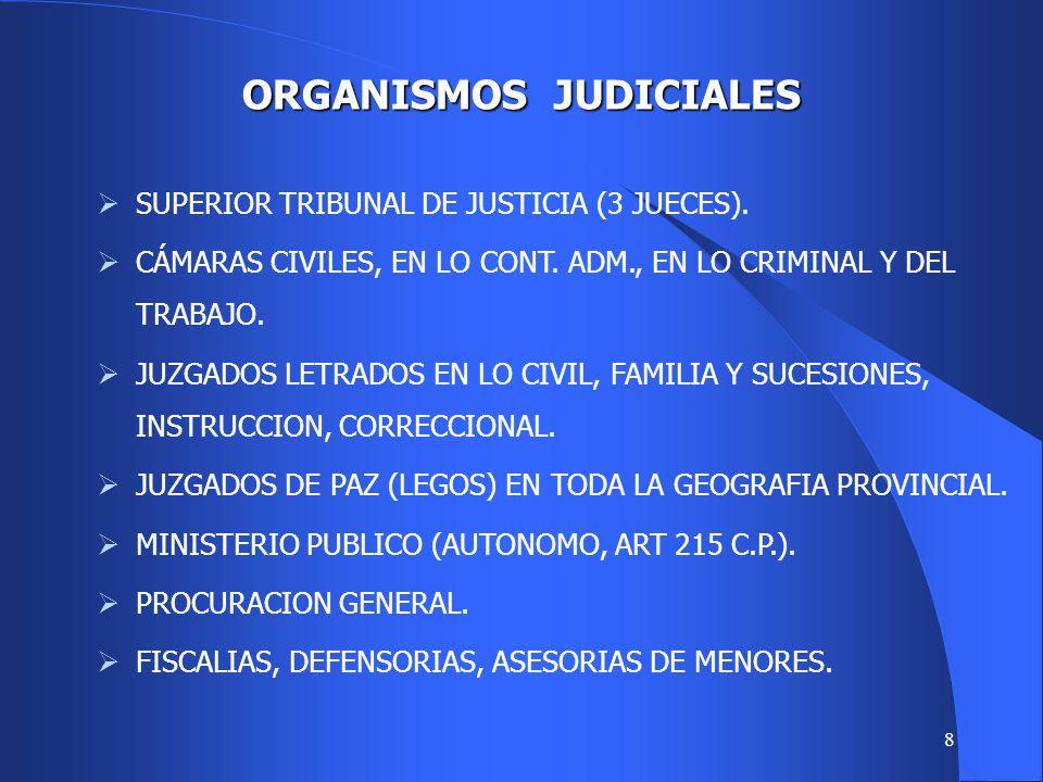 ORGANISMOS JUDICIALES