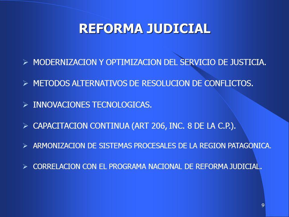 REFORMA JUDICIAL MODERNIZACION Y OPTIMIZACION DEL SERVICIO DE JUSTICIA. METODOS ALTERNATIVOS DE RESOLUCION DE CONFLICTOS.
