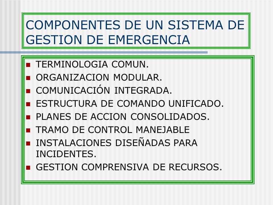 COMPONENTES DE UN SISTEMA DE GESTION DE EMERGENCIA