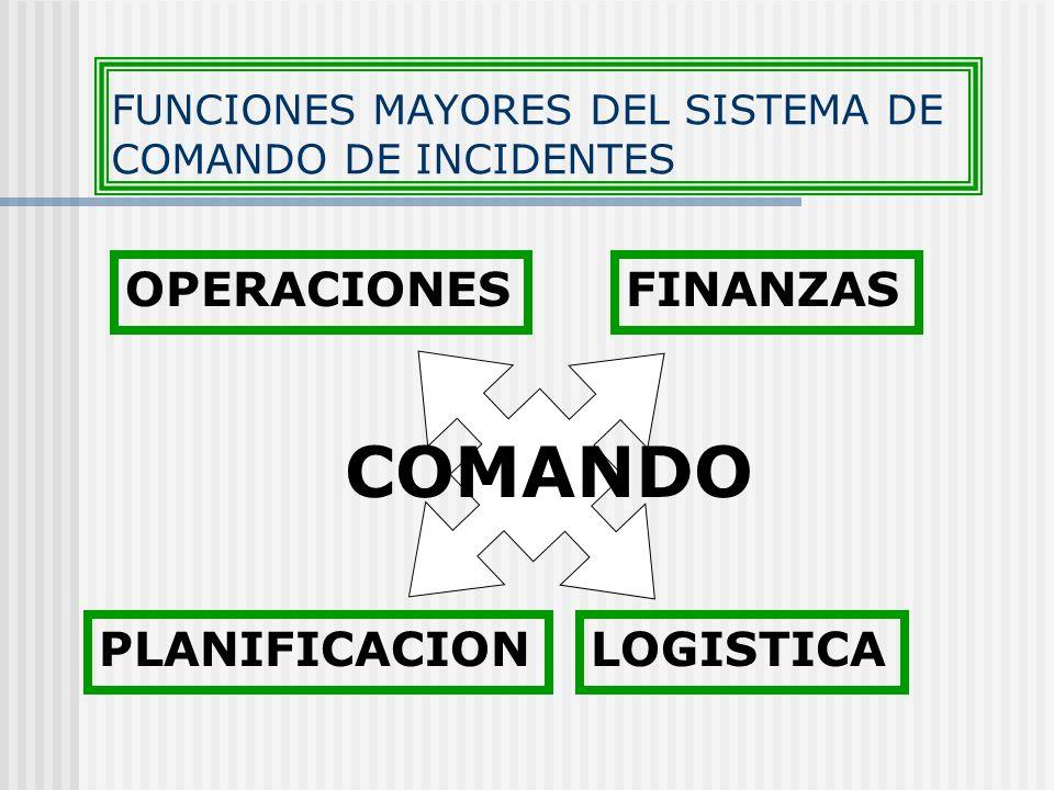 FUNCIONES MAYORES DEL SISTEMA DE COMANDO DE INCIDENTES