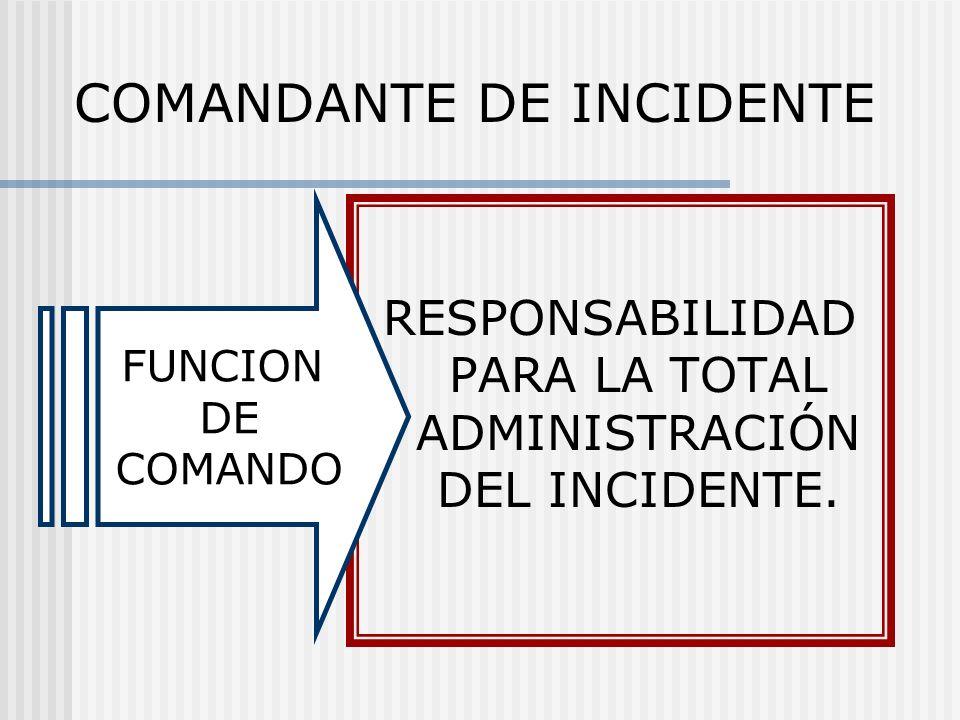 RESPONSABILIDAD PARA LA TOTAL ADMINISTRACIÓN DEL INCIDENTE.