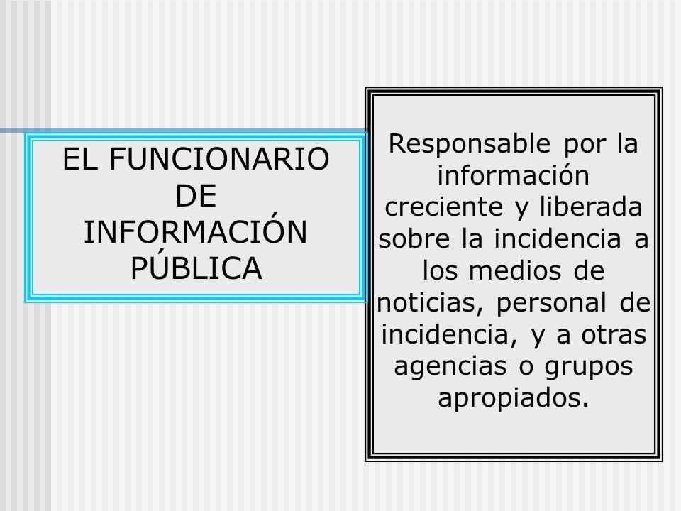 EL FUNCIONARIO DE INFORMACIÓN PÚBLICA