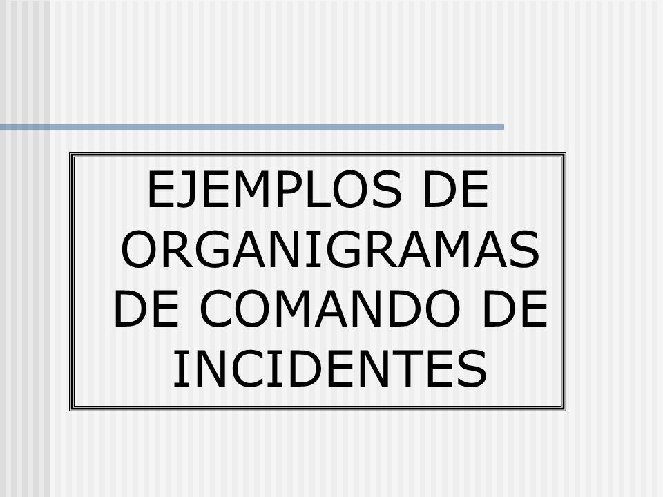 EJEMPLOS DE ORGANIGRAMAS DE COMANDO DE INCIDENTES