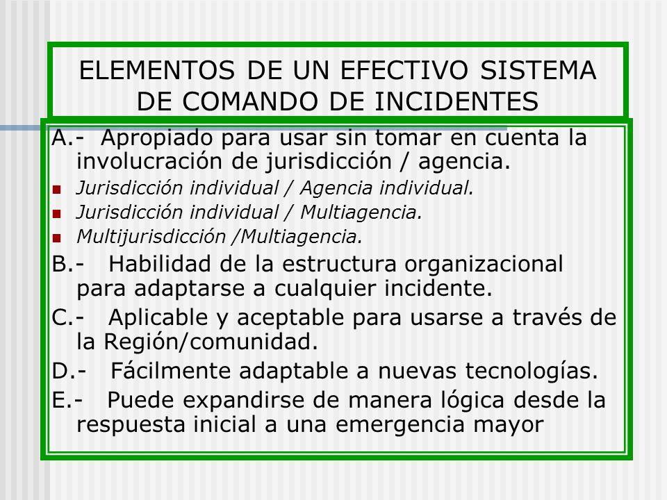 ELEMENTOS DE UN EFECTIVO SISTEMA DE COMANDO DE INCIDENTES