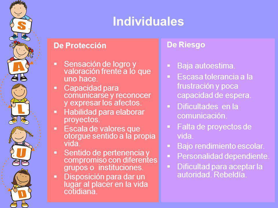 Individuales De Protección De Riesgo