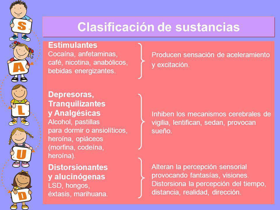 Clasificación de sustancias