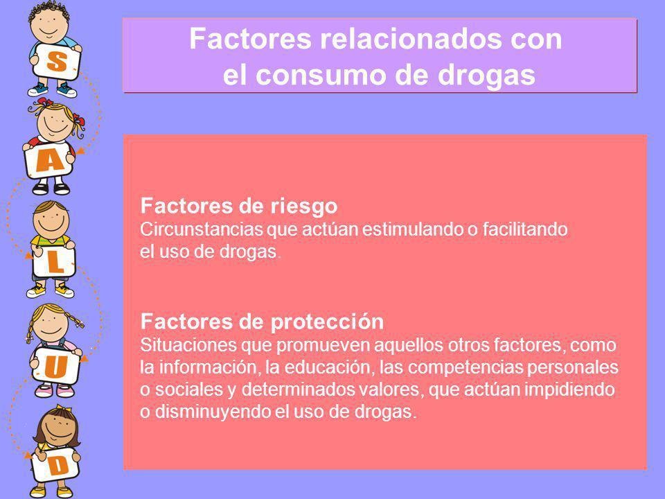 Factores relacionados con