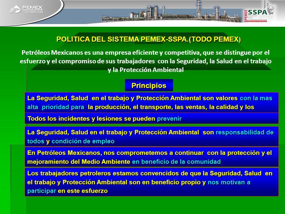 POLITICA DEL SISTEMA PEMEX-SSPA.(TODO PEMEX)