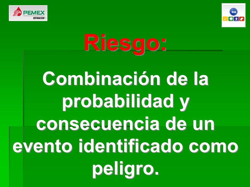Riesgo: Combinación de la probabilidad y consecuencia de un evento identificado como peligro.