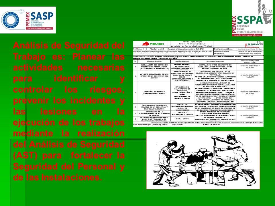 Análisis de Seguridad del Trabajo es: Planear las actividades necesarias para identificar y controlar los riesgos, prevenir los incidentes y las lesiones en la ejecución de los trabajos mediante la realización del Análisis de Seguridad (AST) para fortalecer la Seguridad del Personal y de las Instalaciones.