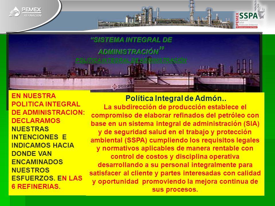 Política Integral de Admón..