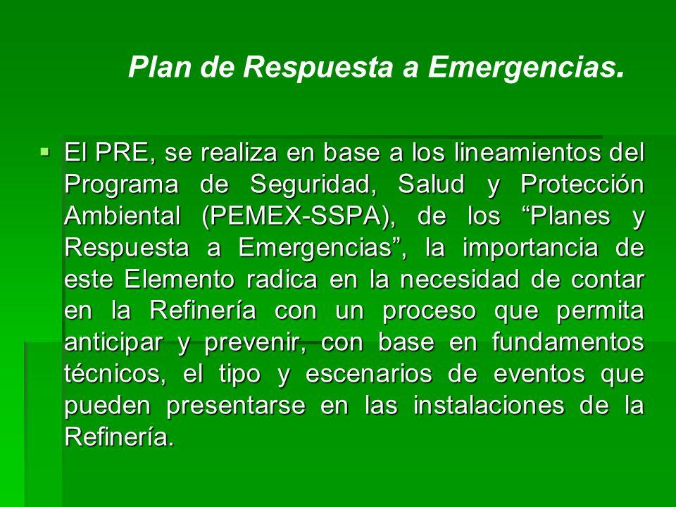 Plan de Respuesta a Emergencias.
