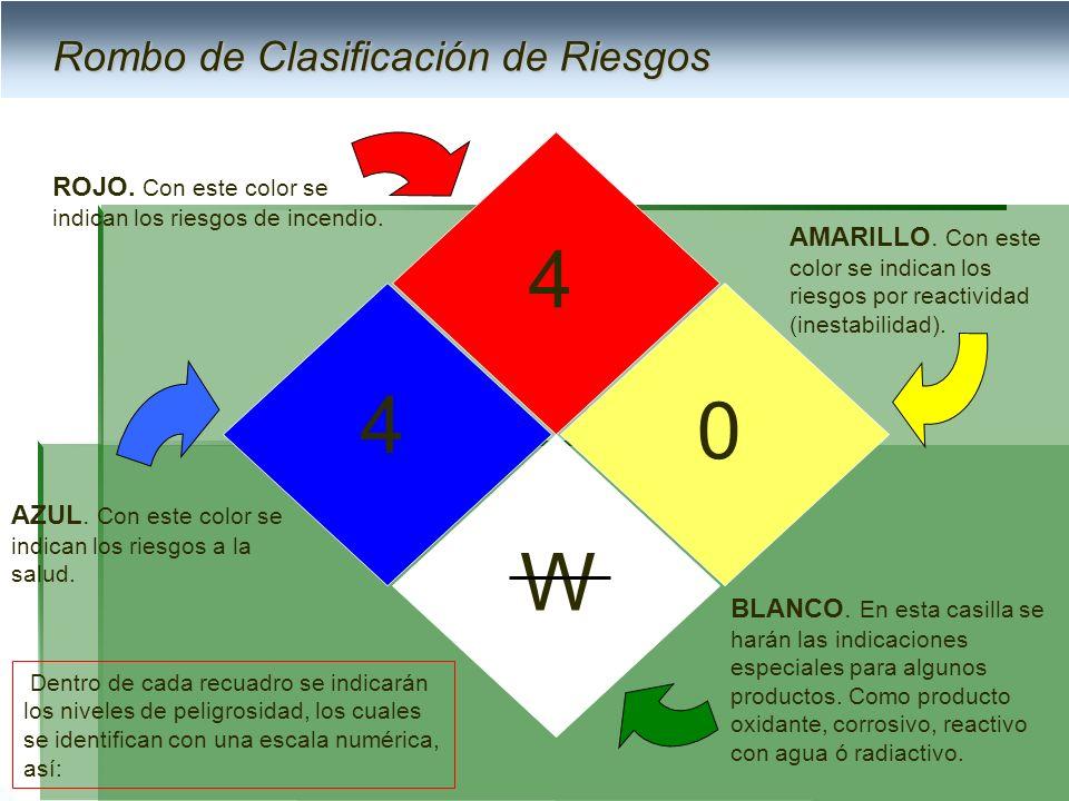 4 W Rombo de Clasificación de Riesgos