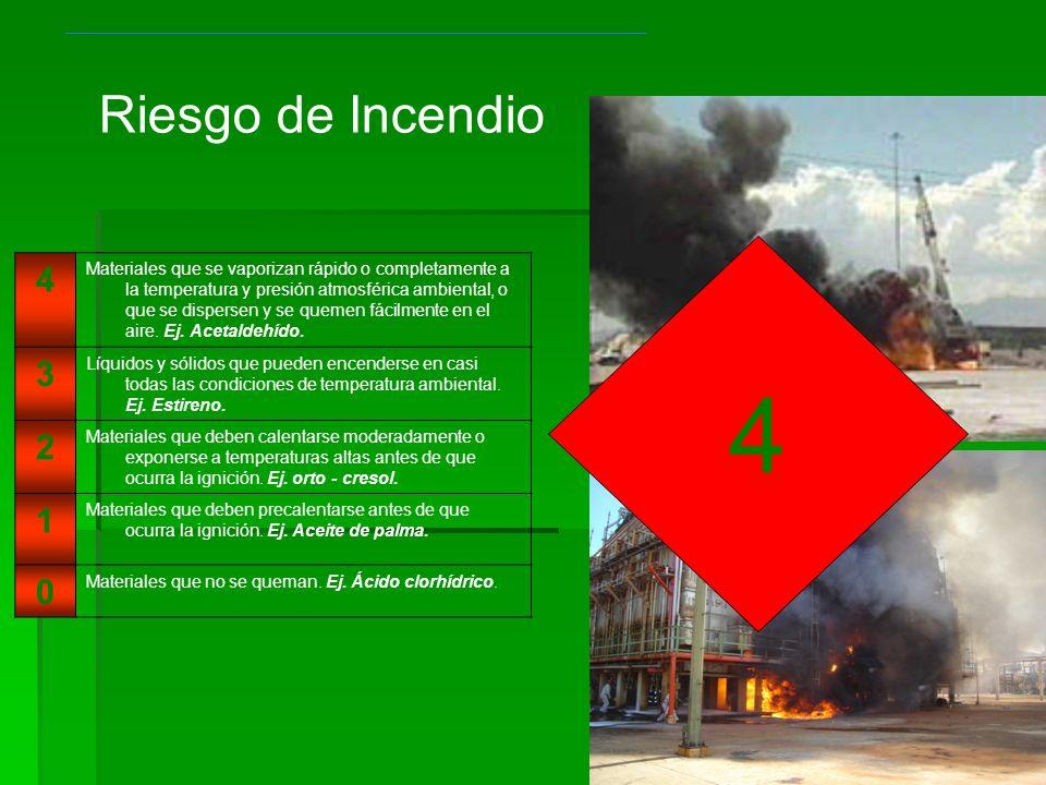 Riesgo de Incendio 4. 4.