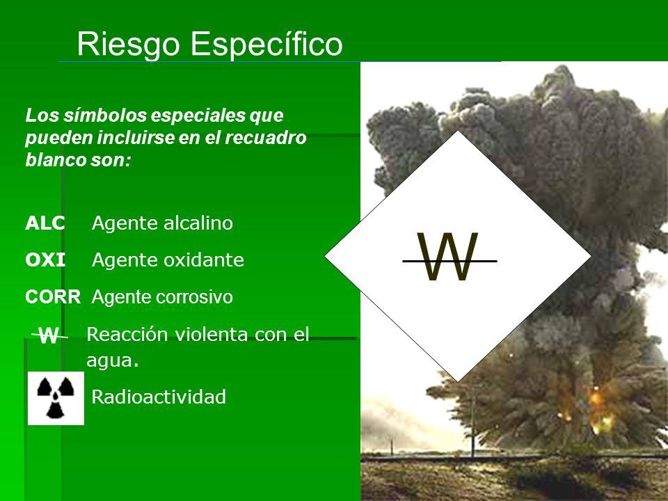 Riesgo EspecíficoLos símbolos especiales que pueden incluirse en el recuadro blanco son: W. Reacción violenta con el.