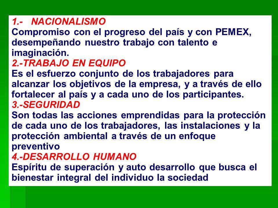 1.- NACIONALISMOCompromiso con el progreso del país y con PEMEX, desempeñando nuestro trabajo con talento e imaginación.