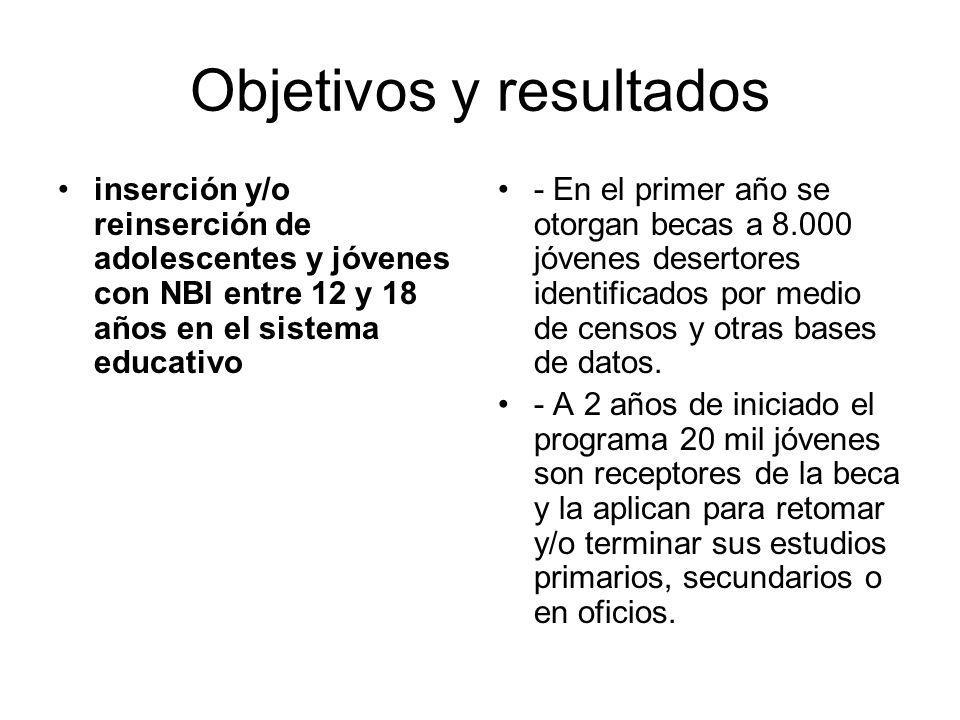 Objetivos y resultados
