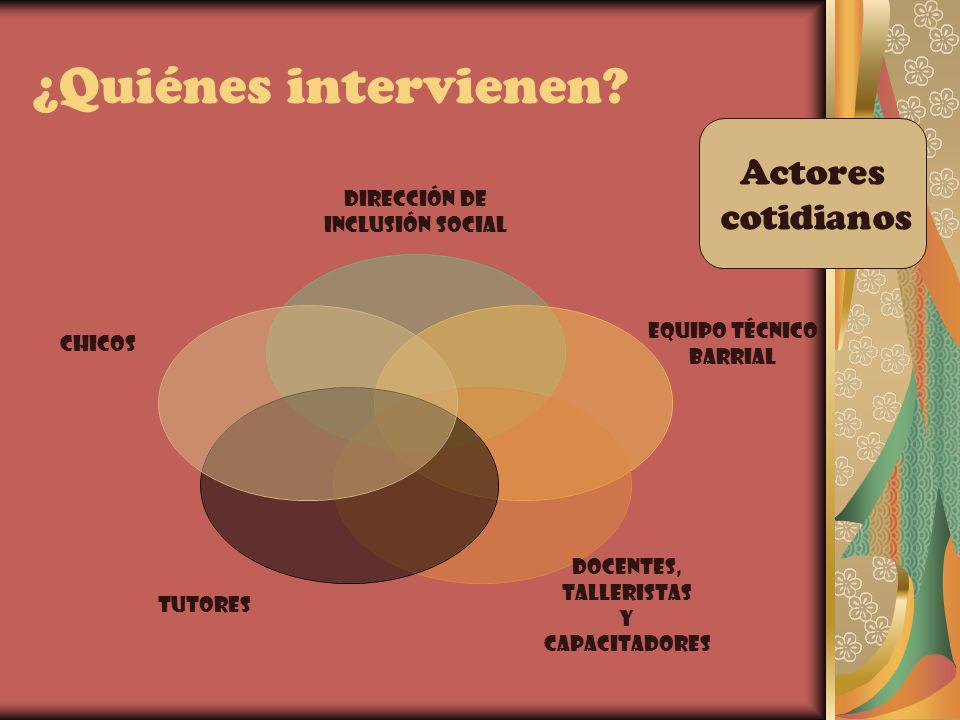 ¿Quiénes intervienen Actores cotidianos