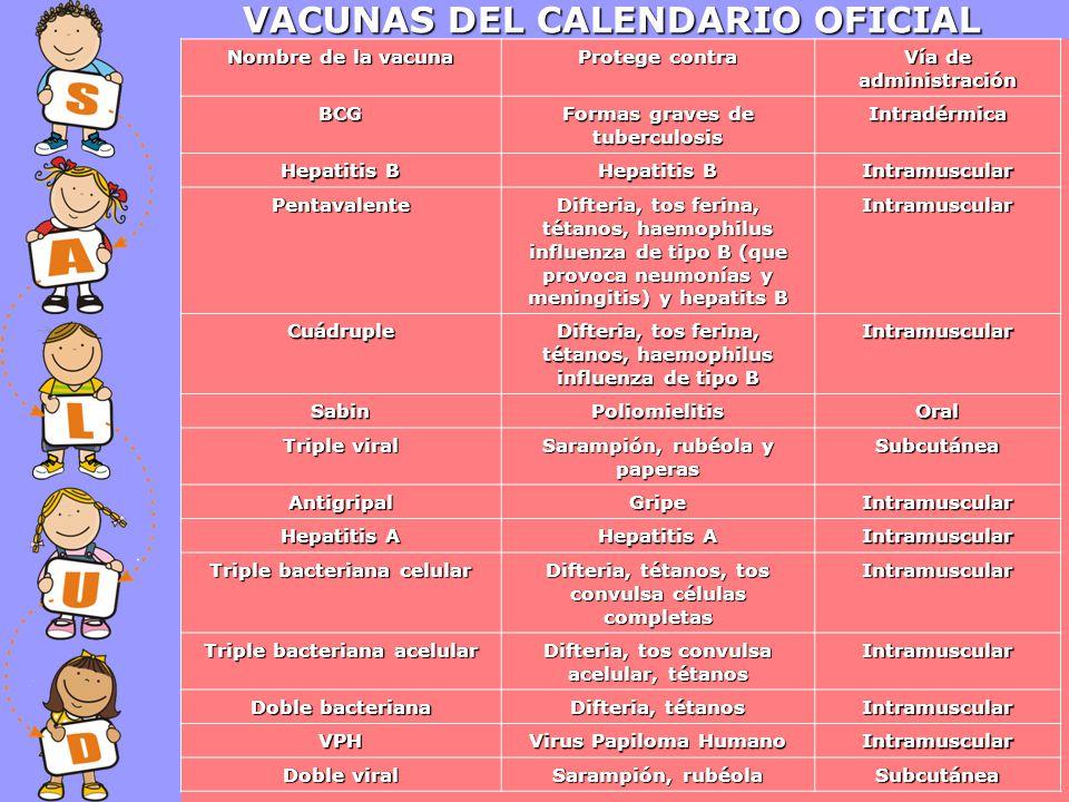 VACUNAS DEL CALENDARIO OFICIAL
