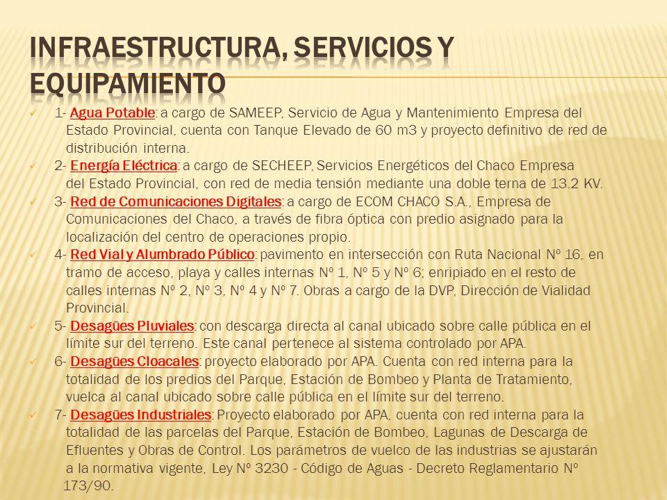 INFRAESTRUCTURA, SERVICIOS Y EQUIPAMIENTO