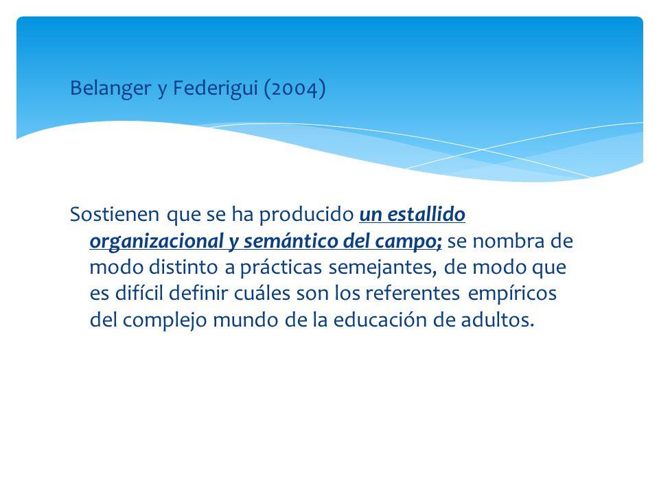 Belanger y Federigui (2004)