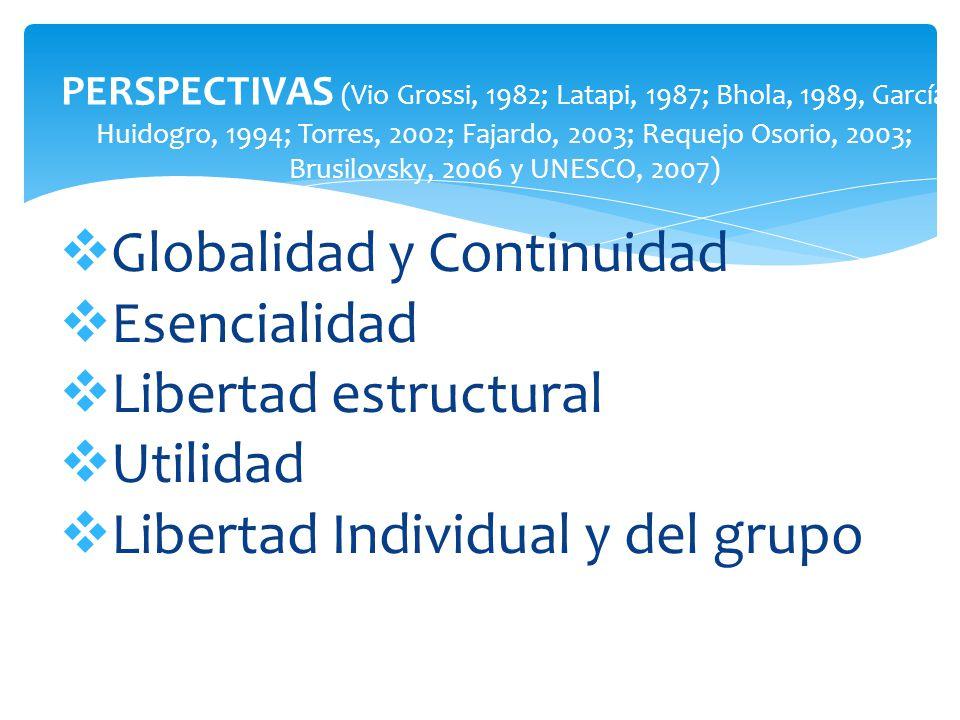 Globalidad y Continuidad Esencialidad Libertad estructural Utilidad