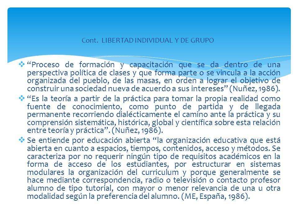 Cont. LIBERTAD INDIVIDUAL Y DE GRUPO