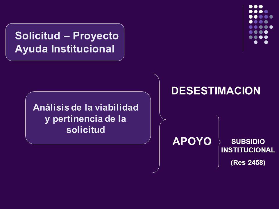 Solicitud – Proyecto Ayuda Institucional
