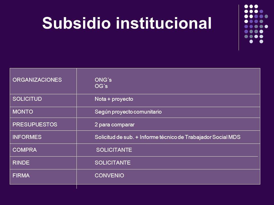 Subsidio institucional