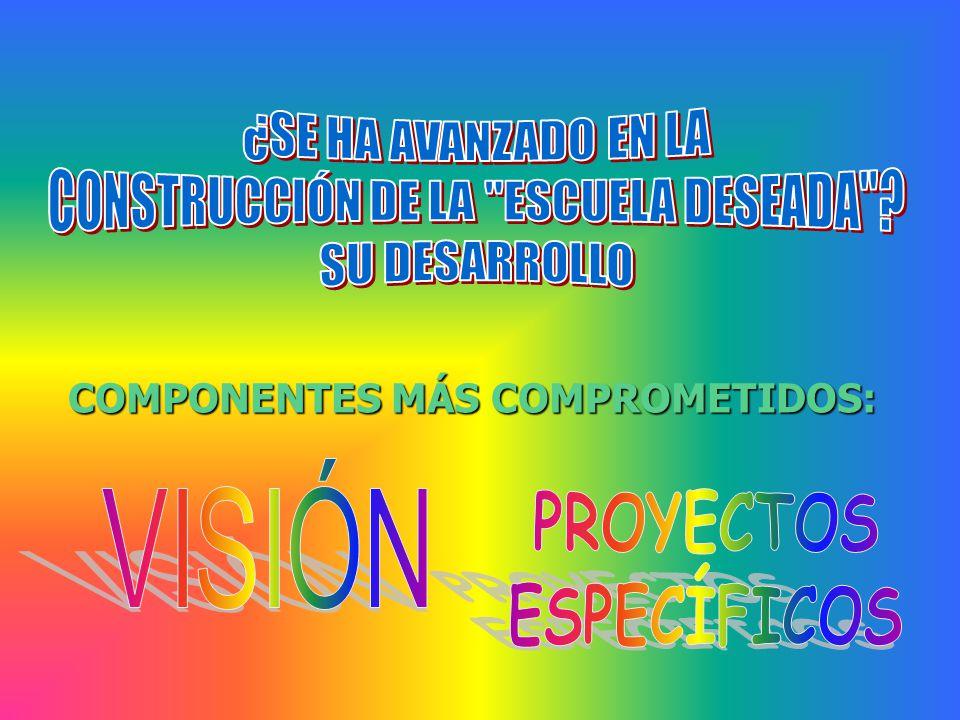 COMPONENTES MÁS COMPROMETIDOS: