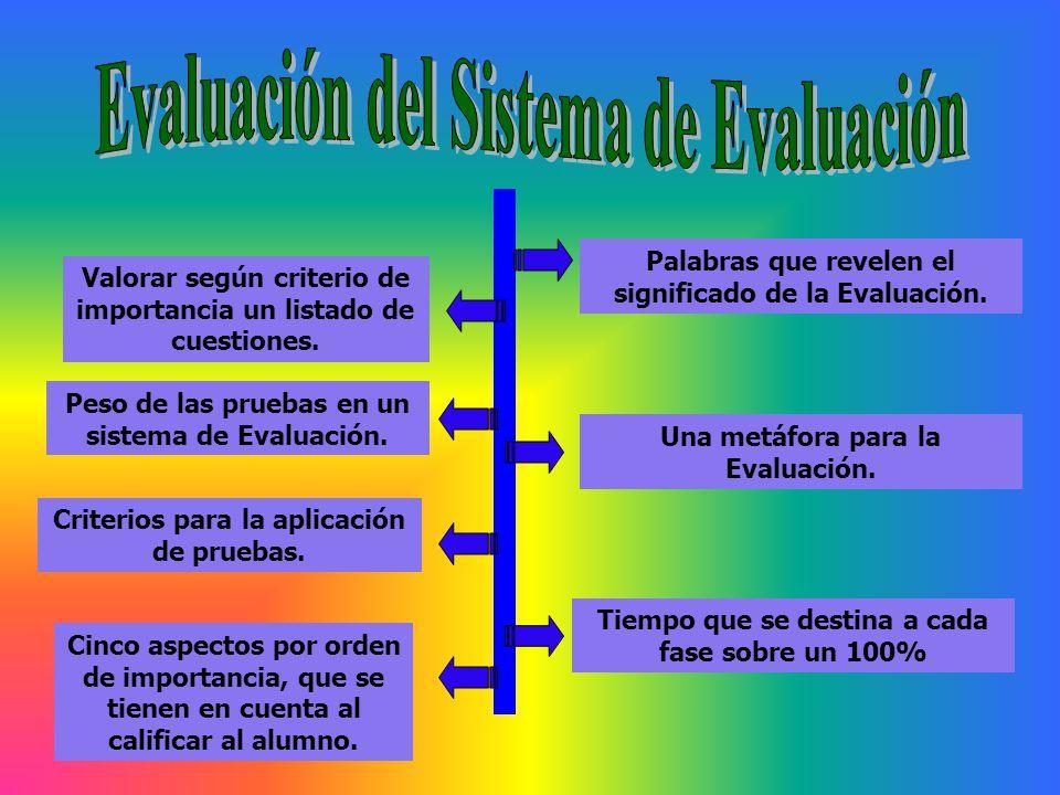 Evaluación del Sistema de Evaluación