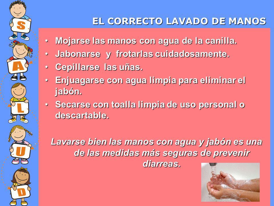 EL CORRECTO LAVADO DE MANOS