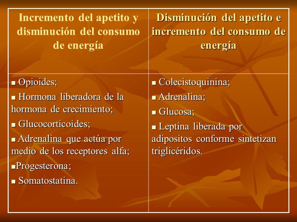 Incremento del apetito y disminución del consumo de energía