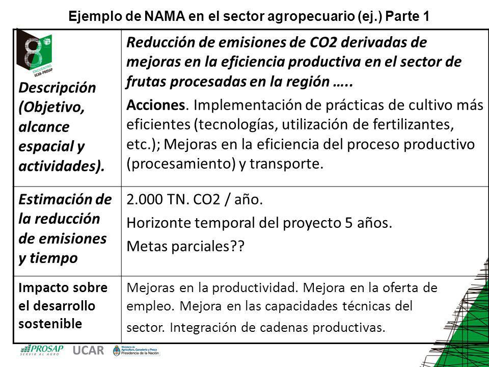 Ejemplo de NAMA en el sector agropecuario (ej.) Parte 1