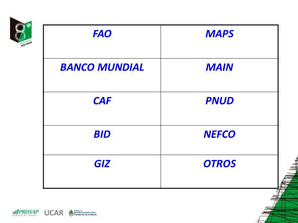 FAO MAPS BANCO MUNDIAL MAIN CAF PNUD BID NEFCO GIZ OTROS