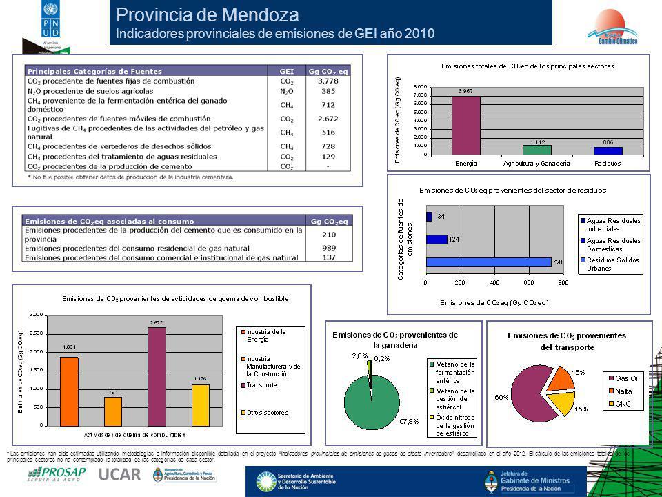 Provincia de Mendoza Indicadores provinciales de emisiones de GEI año 2010