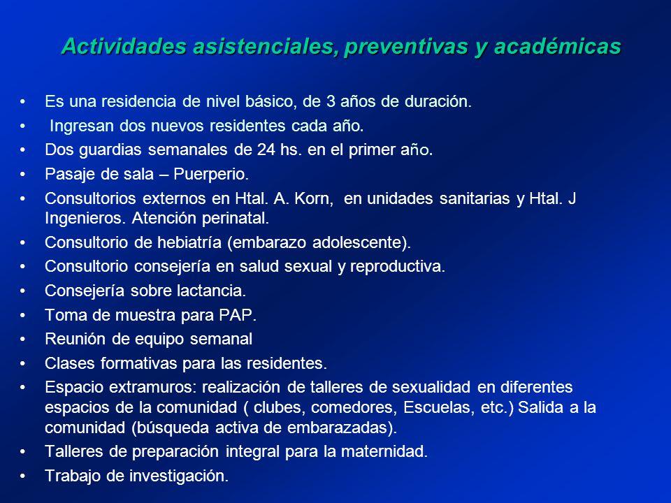 Actividades asistenciales, preventivas y académicas