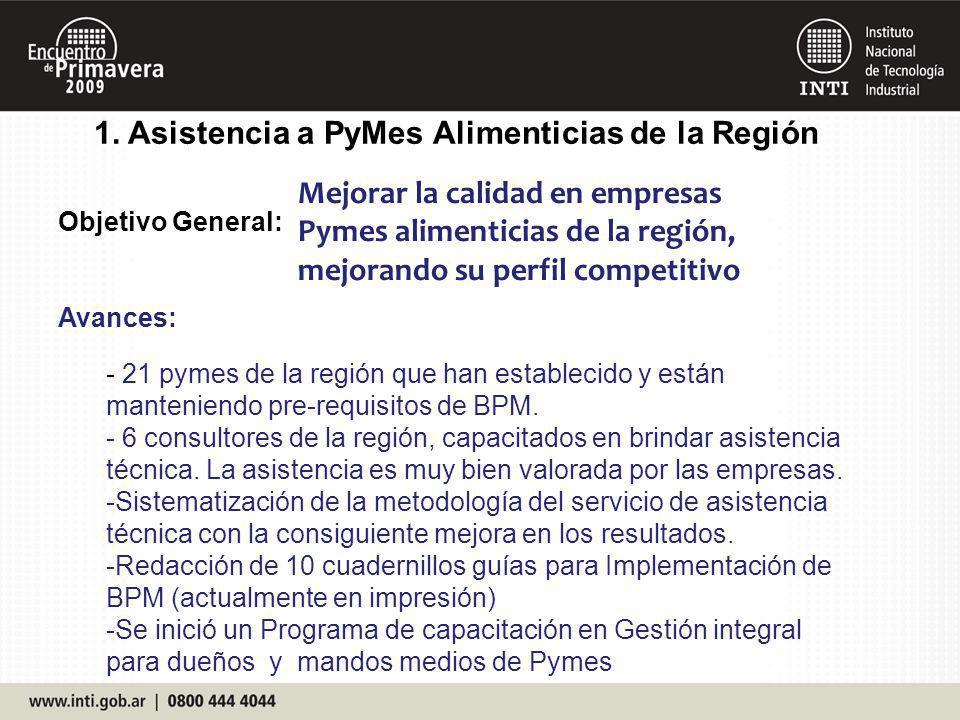 1. Asistencia a PyMes Alimenticias de la Región