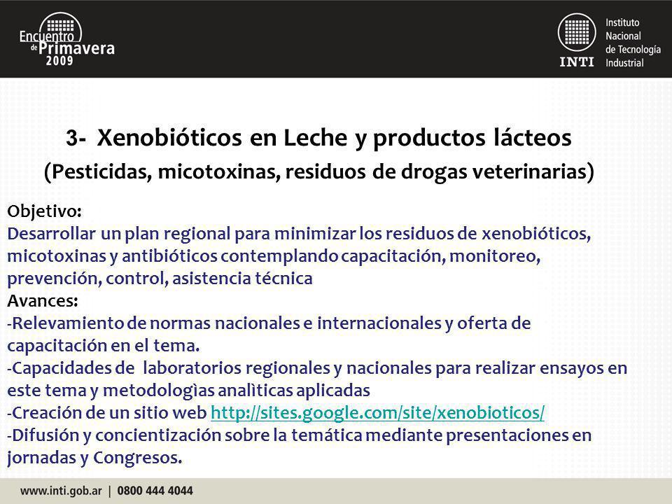 3- Xenobióticos en Leche y productos lácteos