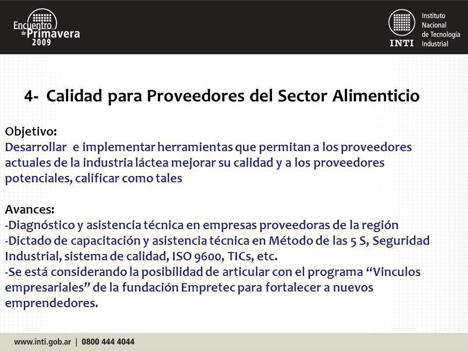 4- Calidad para Proveedores del Sector Alimenticio