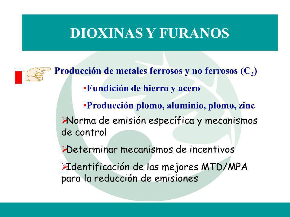 DIOXINAS Y FURANOS Producción de metales ferrosos y no ferrosos (C2)
