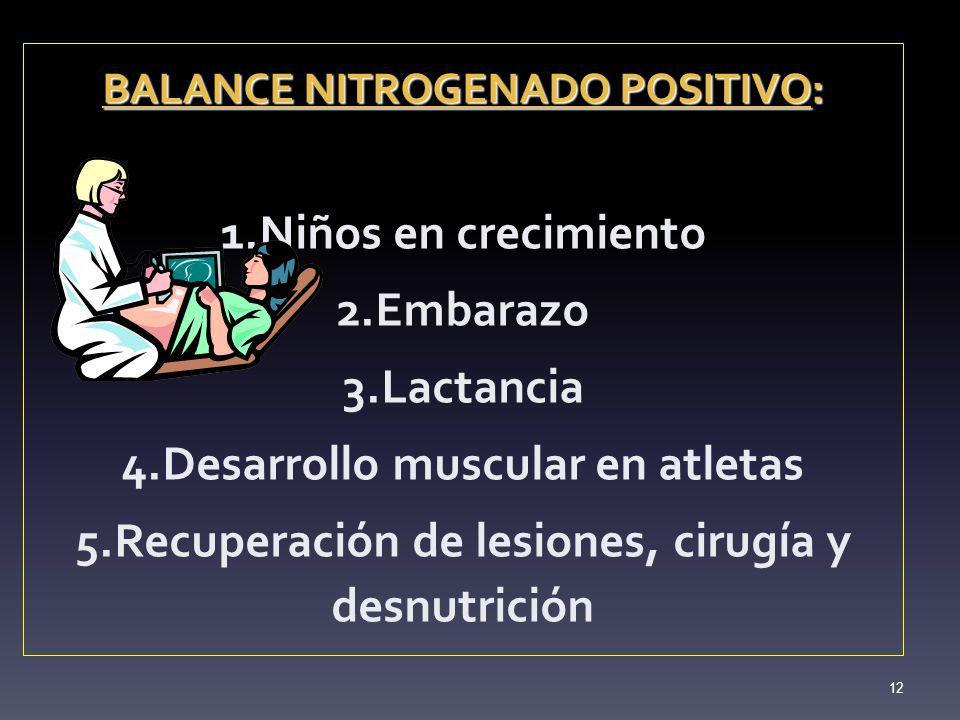 Desarrollo muscular en atletas