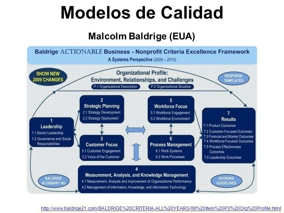 Malcolm Baldrige (EUA)